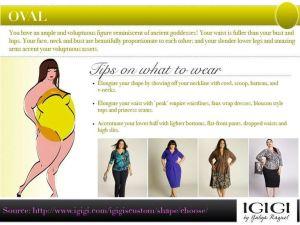 IGIGI Oval Body Shape Image and Description